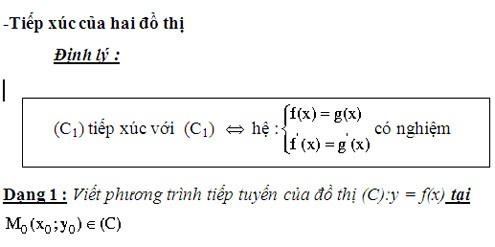 luyen-thi-dai-hoc-mon-toan-cong-thuc-can-ghi-nho-cua-ham-so-va-do-thi-06