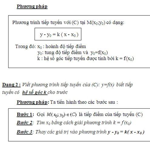 luyen-thi-dai-hoc-mon-toan-cong-thuc-can-ghi-nho-cua-ham-so-va-do-thi-07