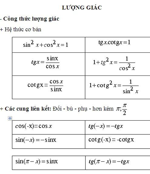 luyen-thi-dai-hoc-mon-toan-kien-thuc-co-ban-ve-luong-giac-01-1