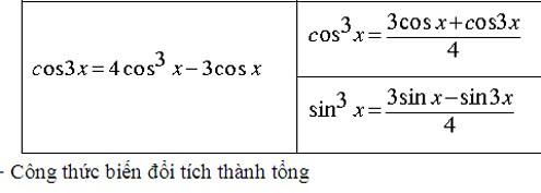 luyen-thi-dai-hoc-mon-toan-kien-thuc-co-ban-ve-luong-giac-05
